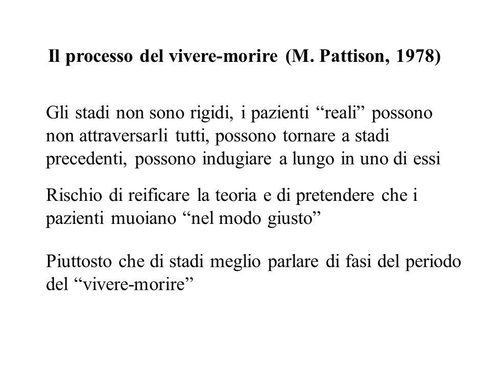 Il processo del vivere-morire (M. Pattison, 1978)