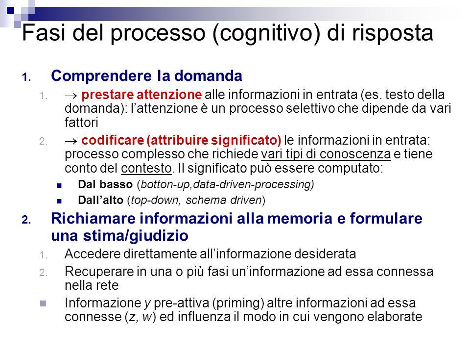 Fasi del processo (cognitivo) di risposta