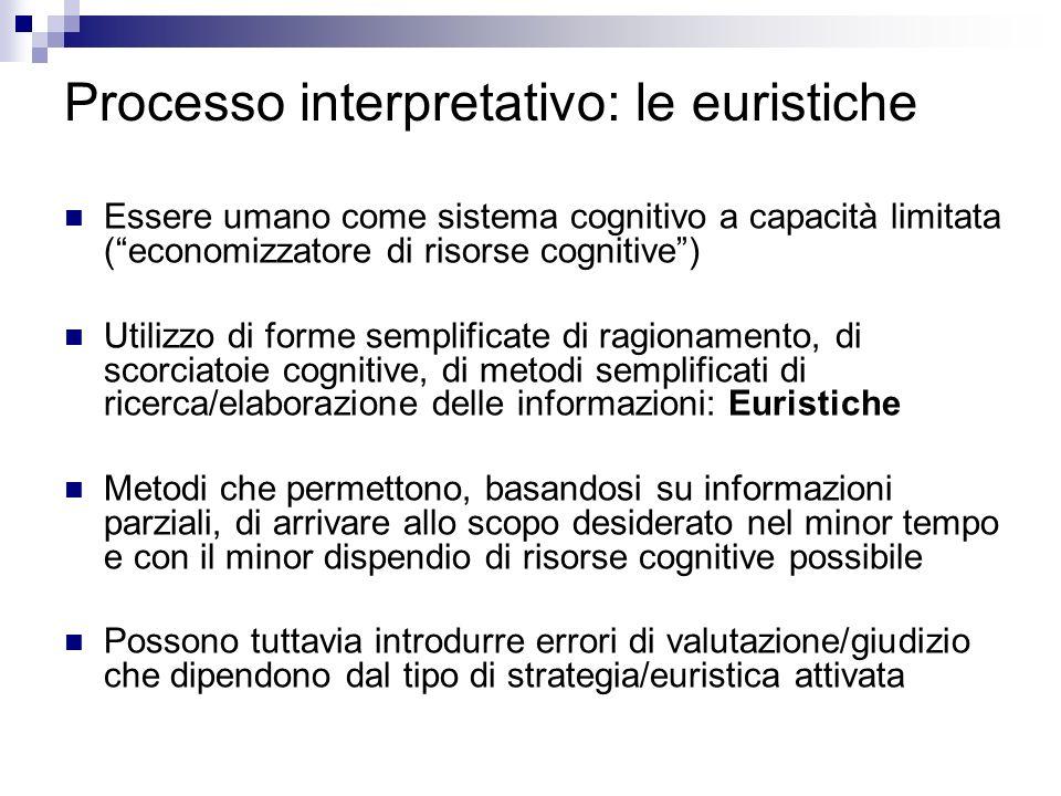 Processo interpretativo: le euristiche