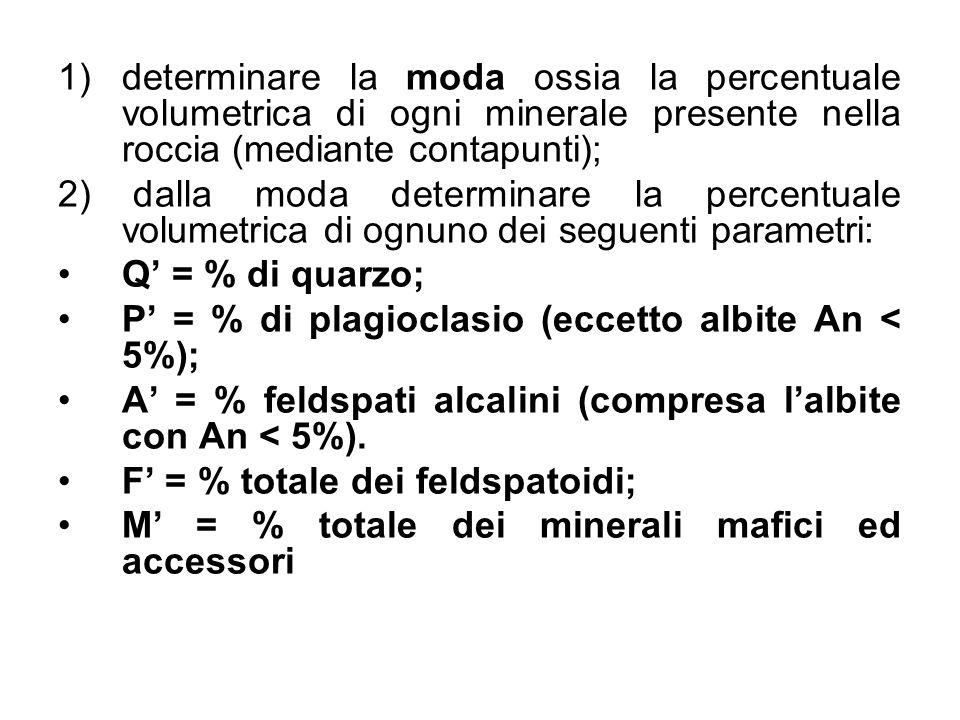 determinare la moda ossia la percentuale volumetrica di ogni minerale presente nella roccia (mediante contapunti);