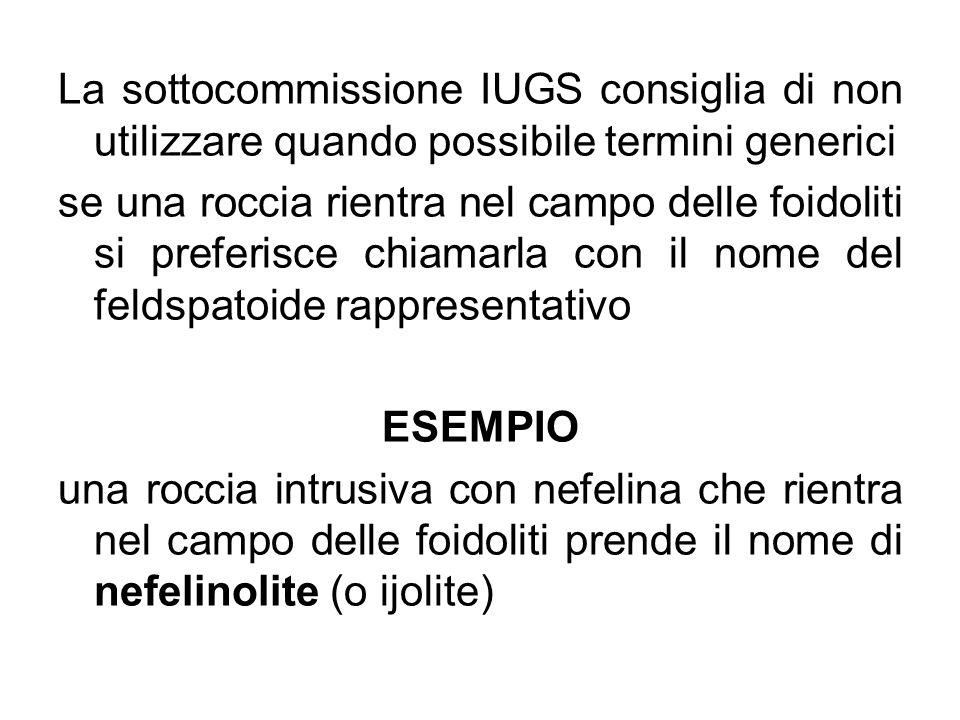 La sottocommissione IUGS consiglia di non utilizzare quando possibile termini generici