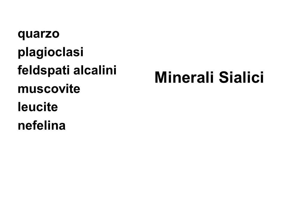 Minerali Sialici quarzo plagioclasi feldspati alcalini muscovite