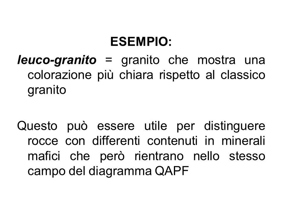 ESEMPIO: leuco-granito = granito che mostra una colorazione più chiara rispetto al classico granito.