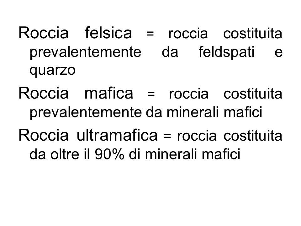 Roccia felsica = roccia costituita prevalentemente da feldspati e quarzo