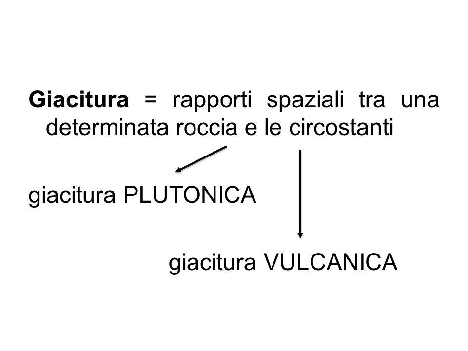 Giacitura = rapporti spaziali tra una determinata roccia e le circostanti