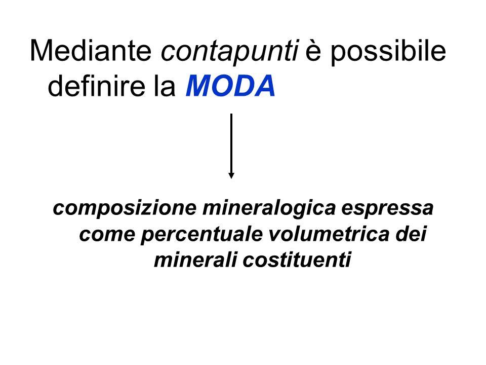 Mediante contapunti è possibile definire la MODA