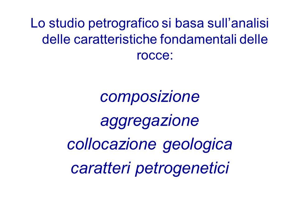 collocazione geologica caratteri petrogenetici