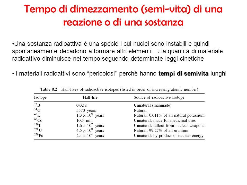 Tempo di dimezzamento (semi-vita) di una reazione o di una sostanza