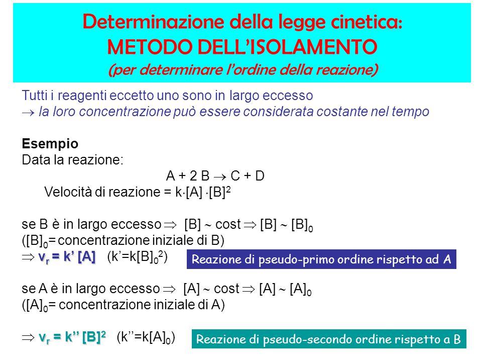 Determinazione della legge cinetica: METODO DELL'ISOLAMENTO (per determinare l'ordine della reazione)