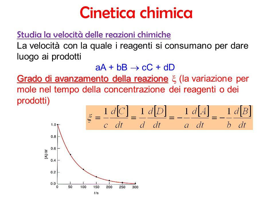 Cinetica chimica Studia la velocità delle reazioni chimiche
