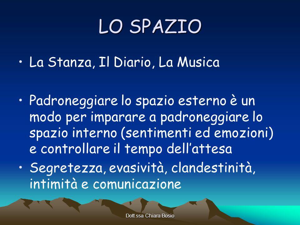 LO SPAZIO La Stanza, Il Diario, La Musica