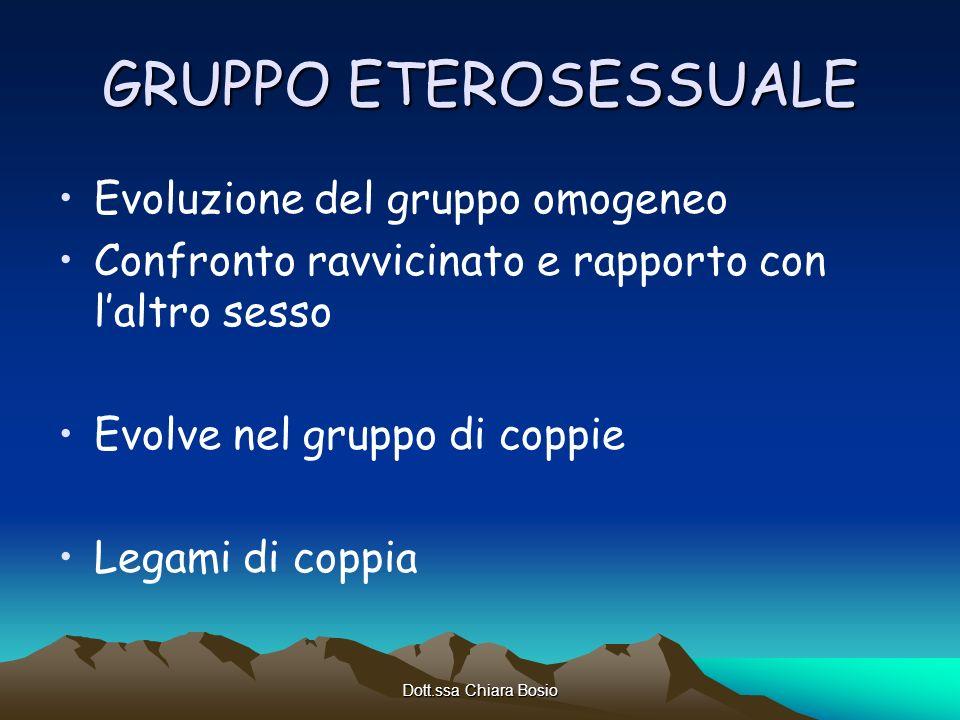 GRUPPO ETEROSESSUALE Evoluzione del gruppo omogeneo
