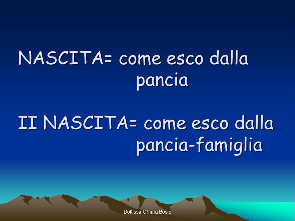 NASCITA= come esco dalla. pancia II NASCITA= come esco dalla