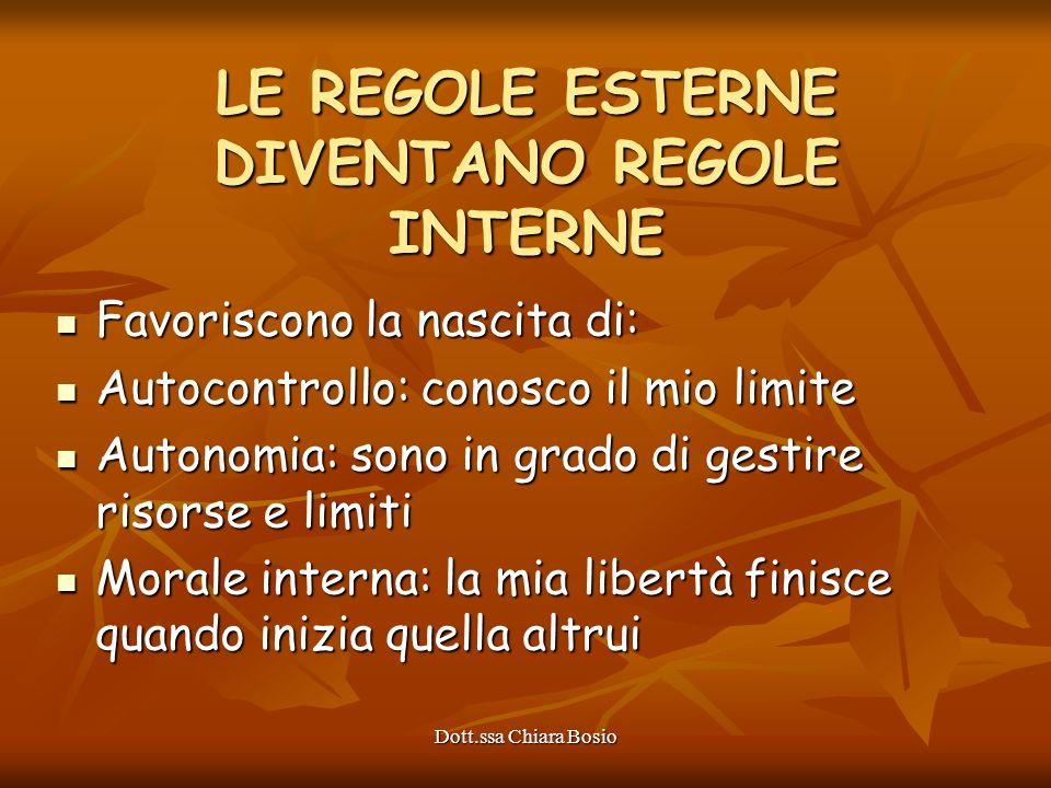 LE REGOLE ESTERNE DIVENTANO REGOLE INTERNE