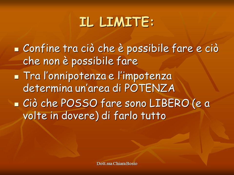 IL LIMITE: Confine tra ciò che è possibile fare e ciò che non è possibile fare. Tra l'onnipotenza e l'impotenza determina un'area di POTENZA.