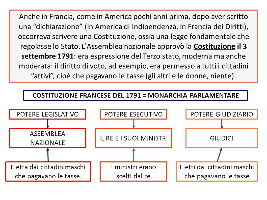 COSTITUZIONE FRANCESE DEL 1791 = MONARCHIA PARLAMENTARE