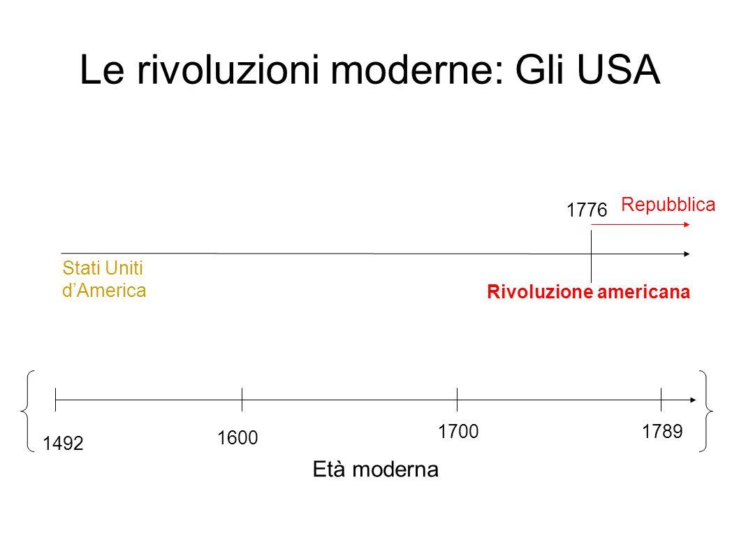 Le rivoluzioni moderne: Gli USA