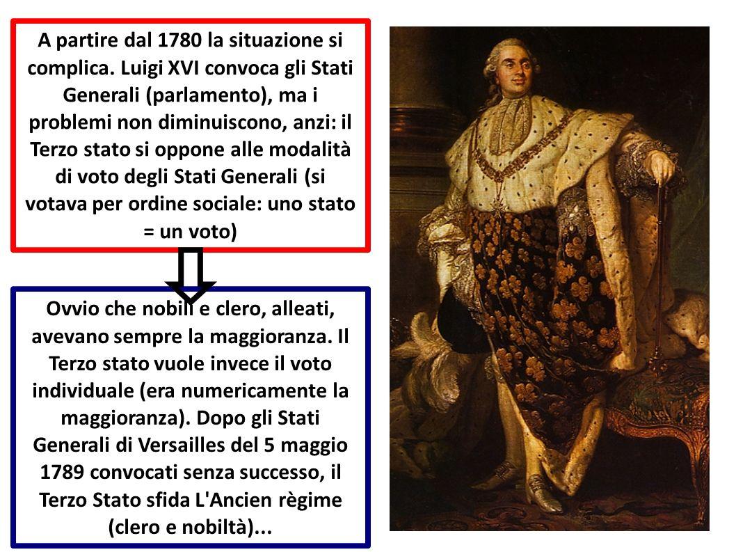 A partire dal 1780 la situazione si complica