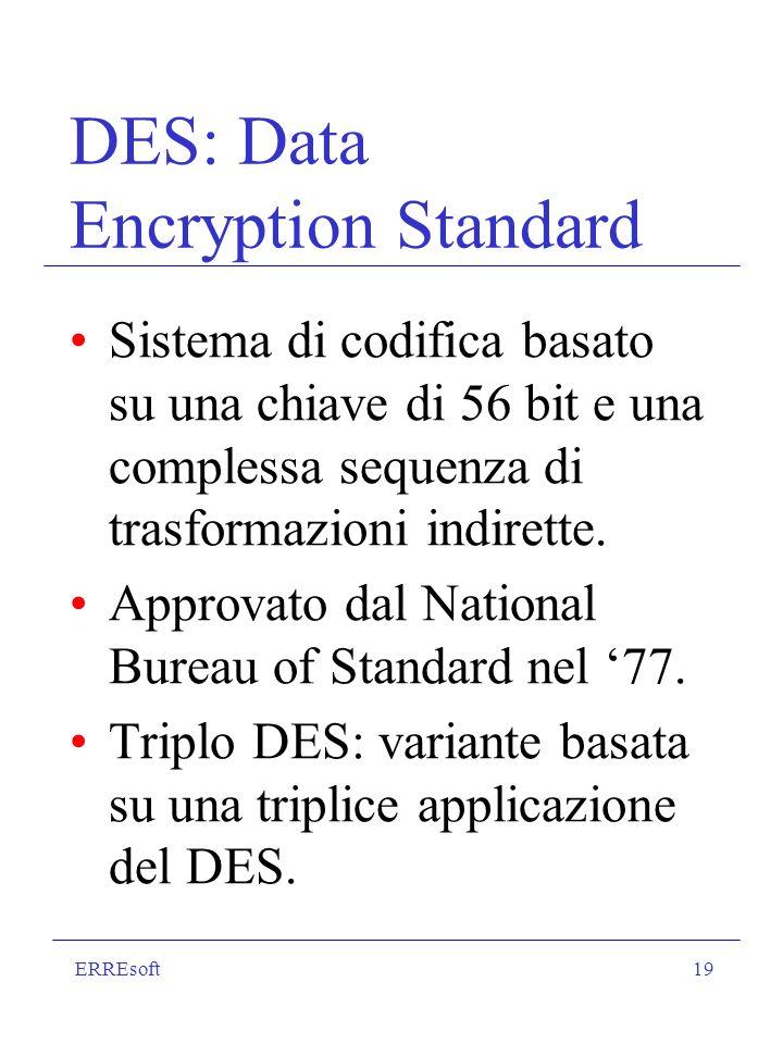 DES: Data Encryption Standard