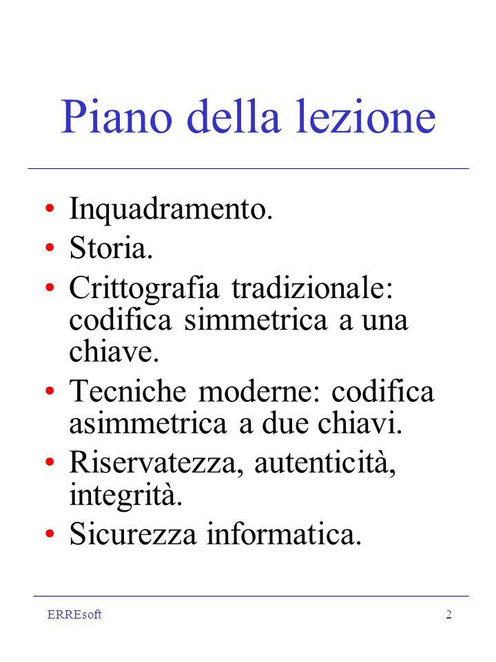 Piano della lezione Inquadramento. Storia.