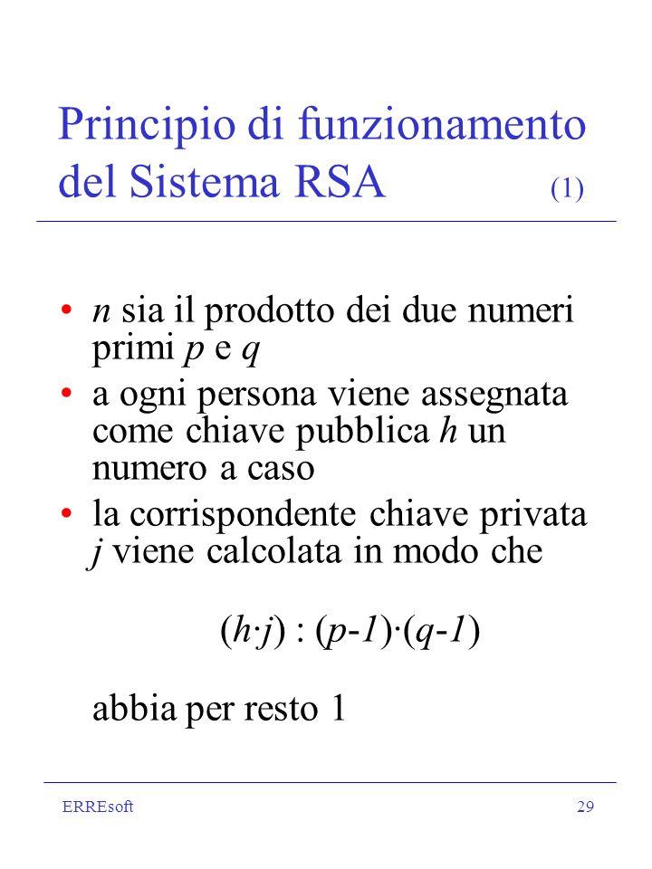 Principio di funzionamento del Sistema RSA (1)