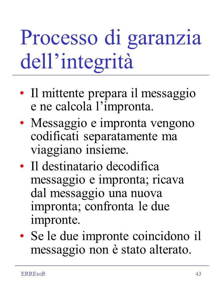 Processo di garanzia dell'integrità