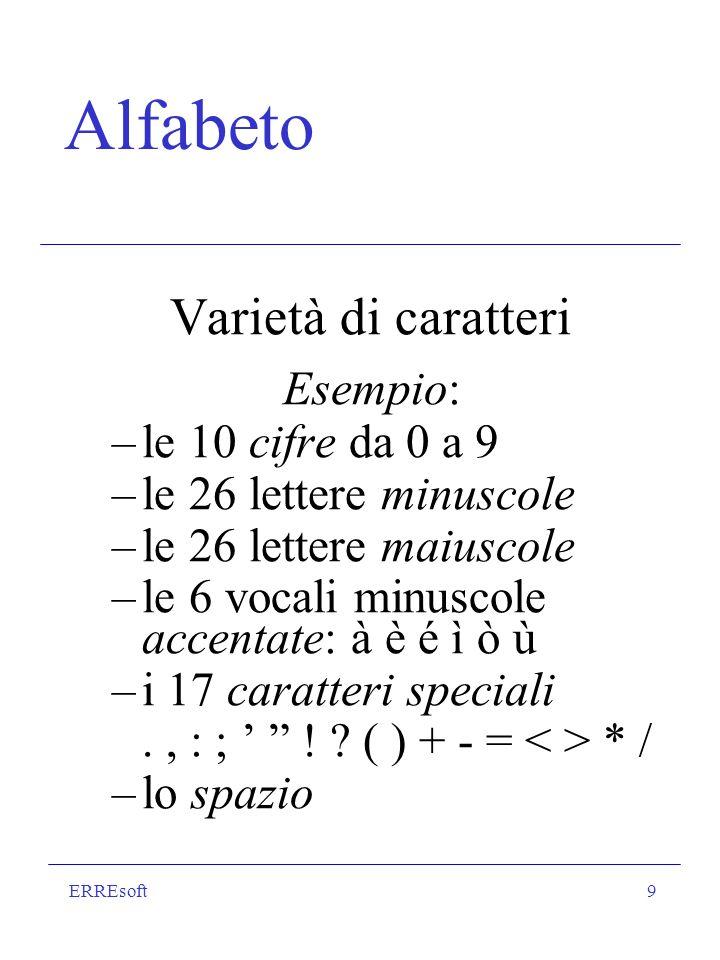 Alfabeto Varietà di caratteri Esempio: le 10 cifre da 0 a 9