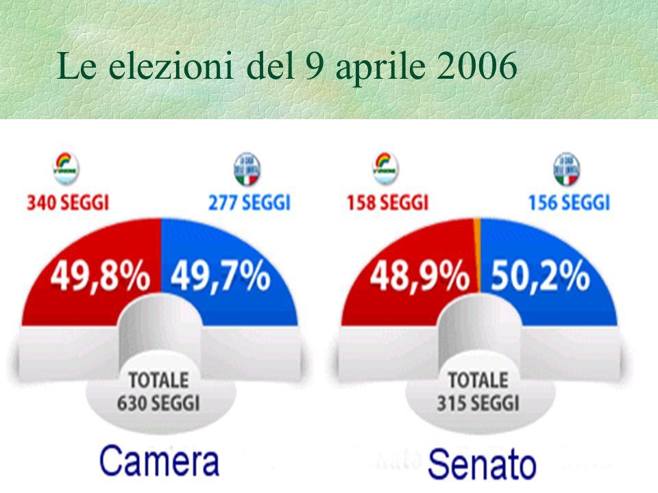 Le elezioni del 9 aprile 2006