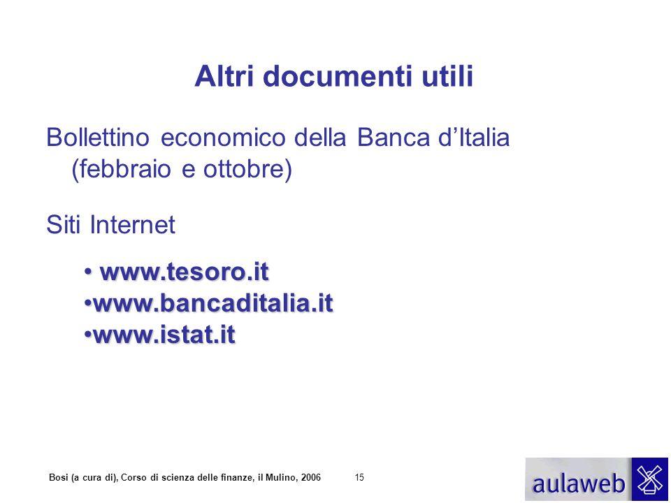 Altri documenti utili Bollettino economico della Banca d'Italia (febbraio e ottobre) Siti Internet.