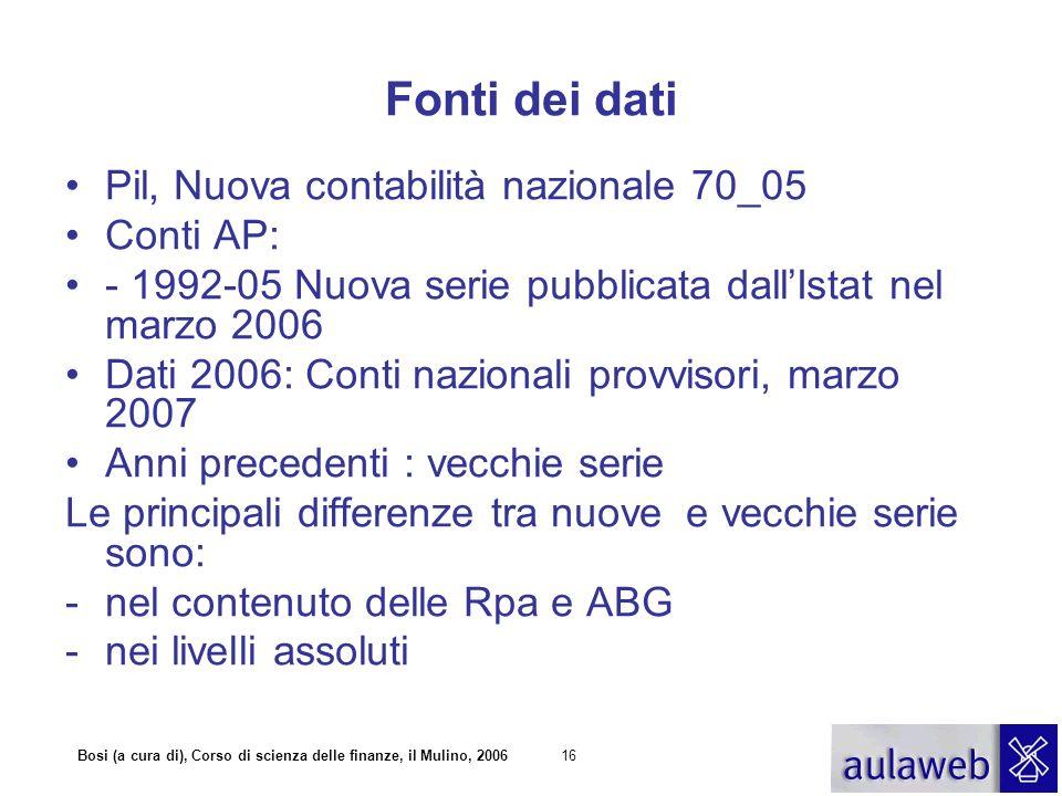 Fonti dei dati Pil, Nuova contabilità nazionale 70_05 Conti AP: