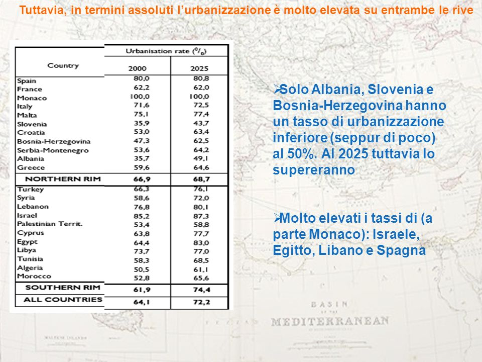 Tuttavia, in termini assoluti l'urbanizzazione è molto elevata su entrambe le rive