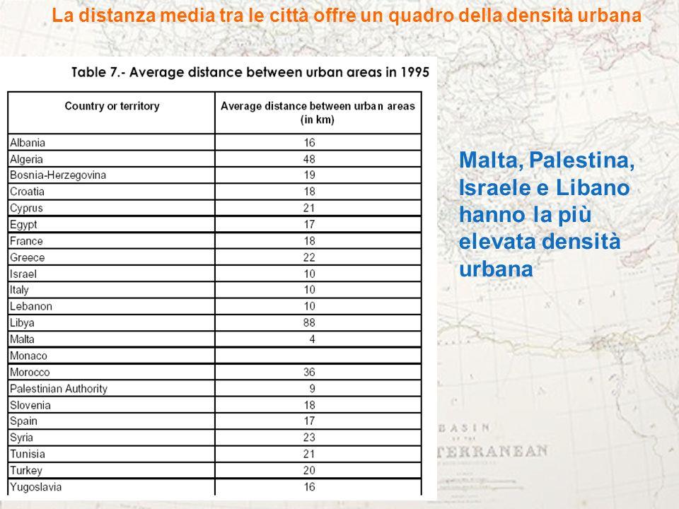 La distanza media tra le città offre un quadro della densità urbana