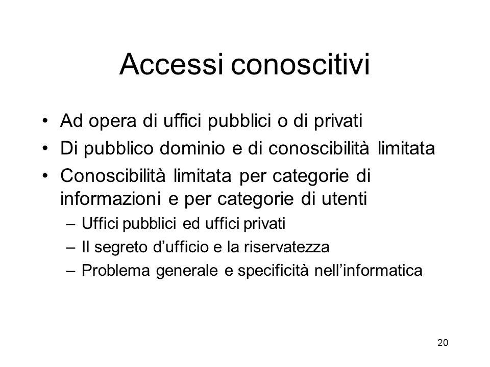 Accessi conoscitivi Ad opera di uffici pubblici o di privati