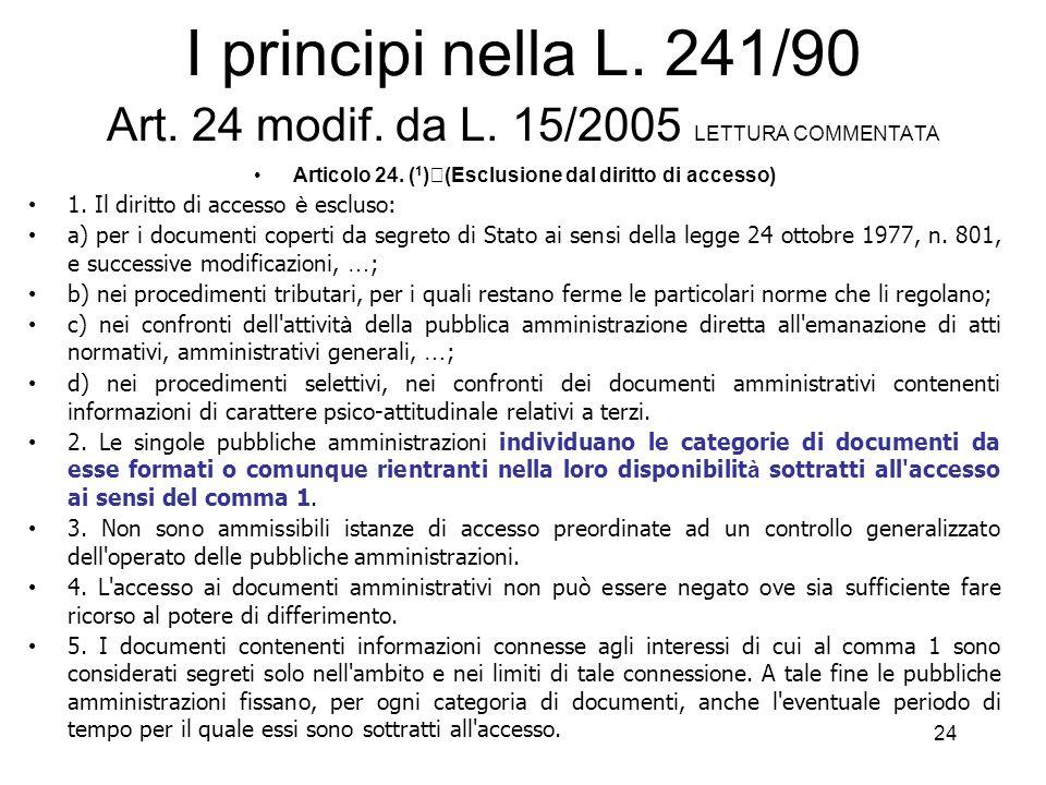 Articolo 24. (1) (Esclusione dal diritto di accesso)
