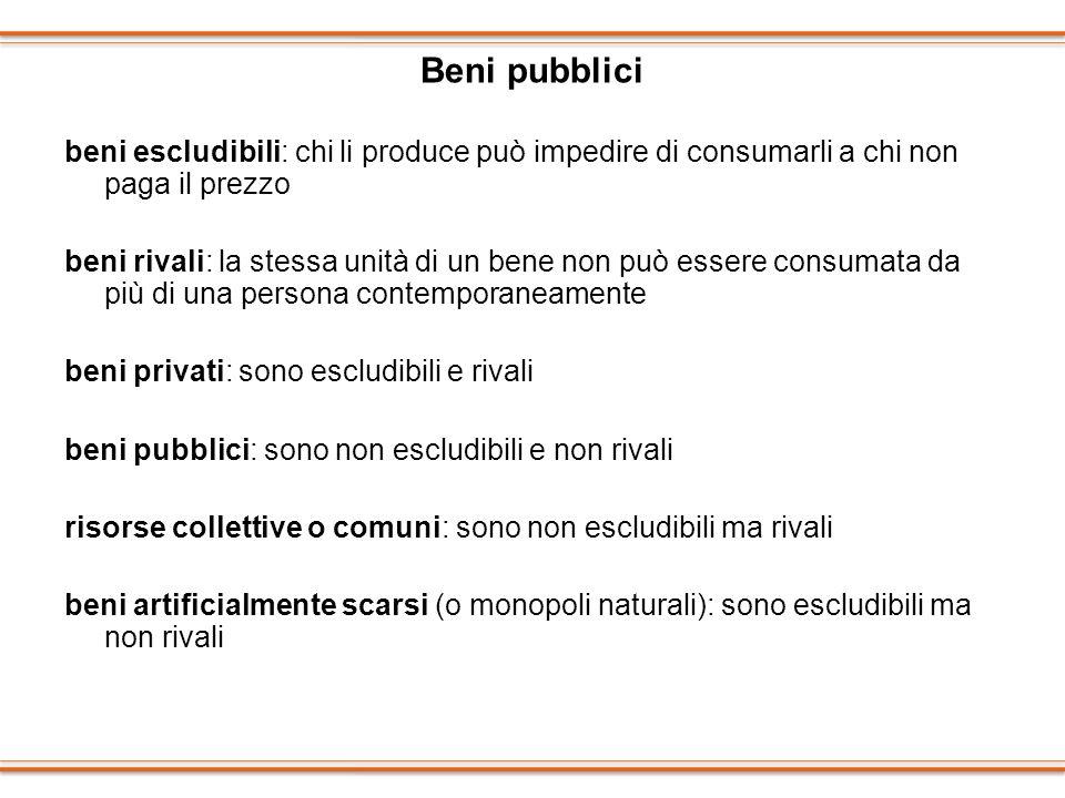 Beni pubblici beni escludibili: chi li produce può impedire di consumarli a chi non paga il prezzo.