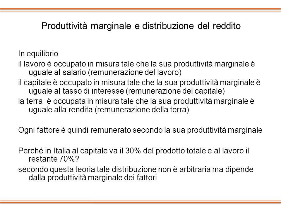 Produttività marginale e distribuzione del reddito