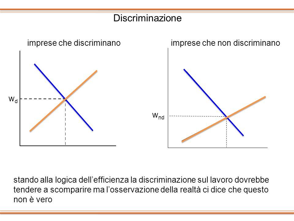 Discriminazione imprese che discriminano imprese che non discriminano