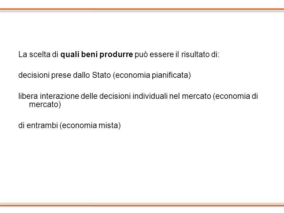 La scelta di quali beni produrre può essere il risultato di: