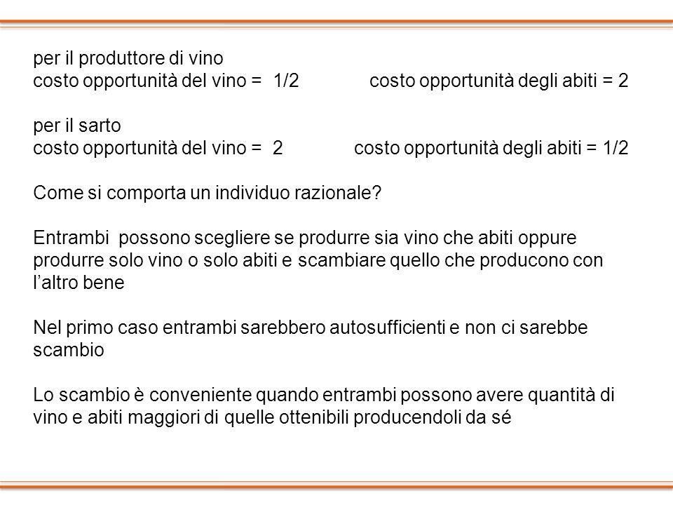 per il produttore di vino costo opportunità del vino = 1/2