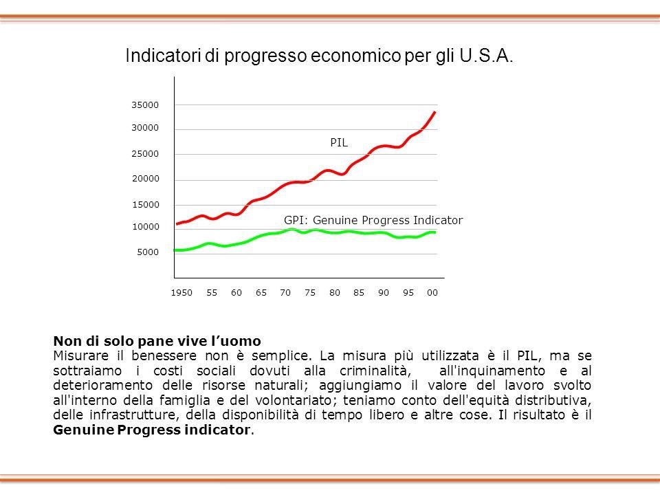 Indicatori di progresso economico per gli U.S.A.
