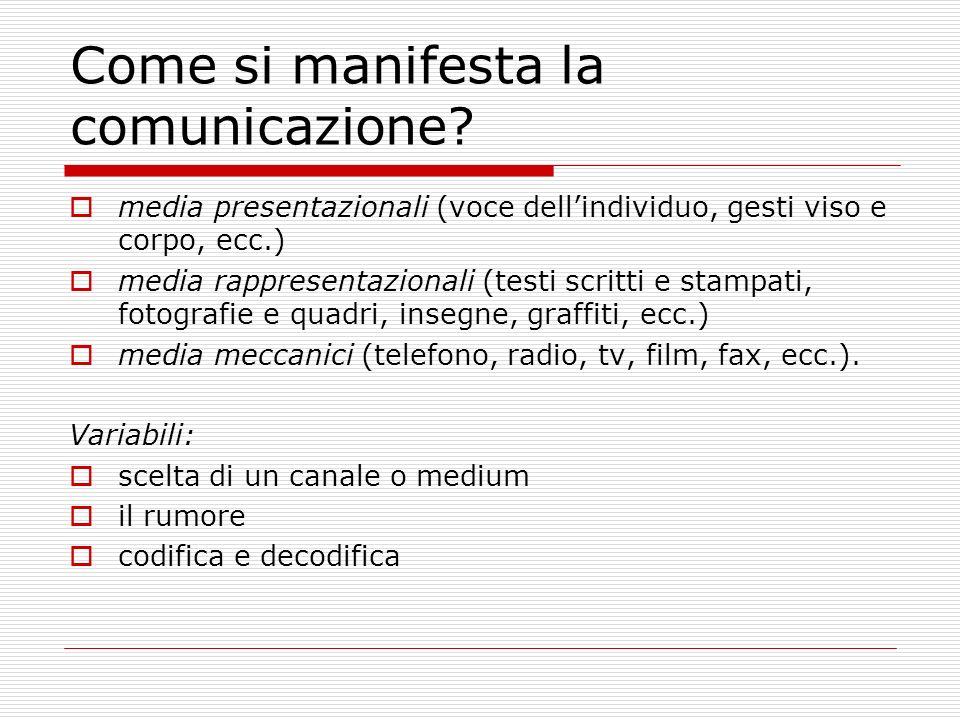 Come si manifesta la comunicazione
