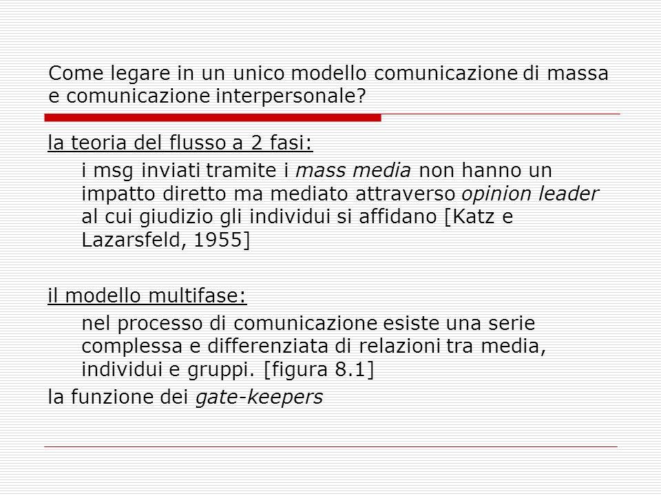 Come legare in un unico modello comunicazione di massa e comunicazione interpersonale