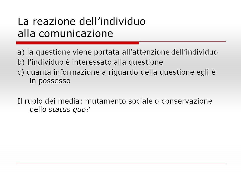La reazione dell'individuo alla comunicazione