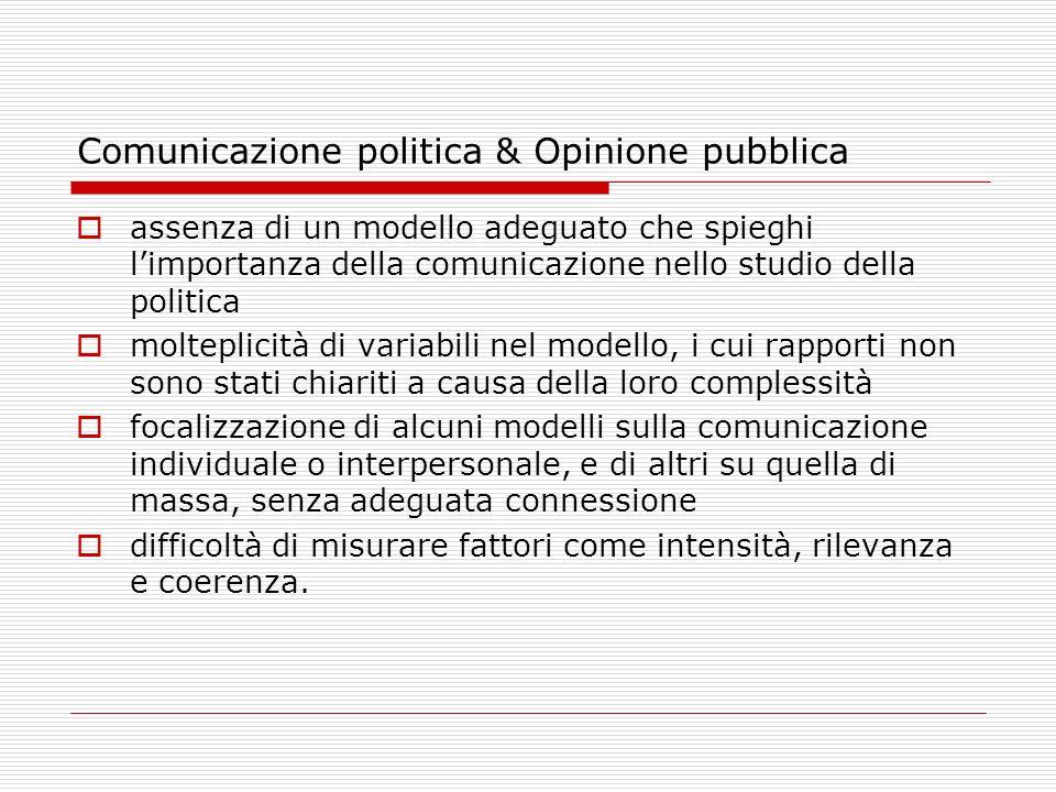 Comunicazione politica & Opinione pubblica