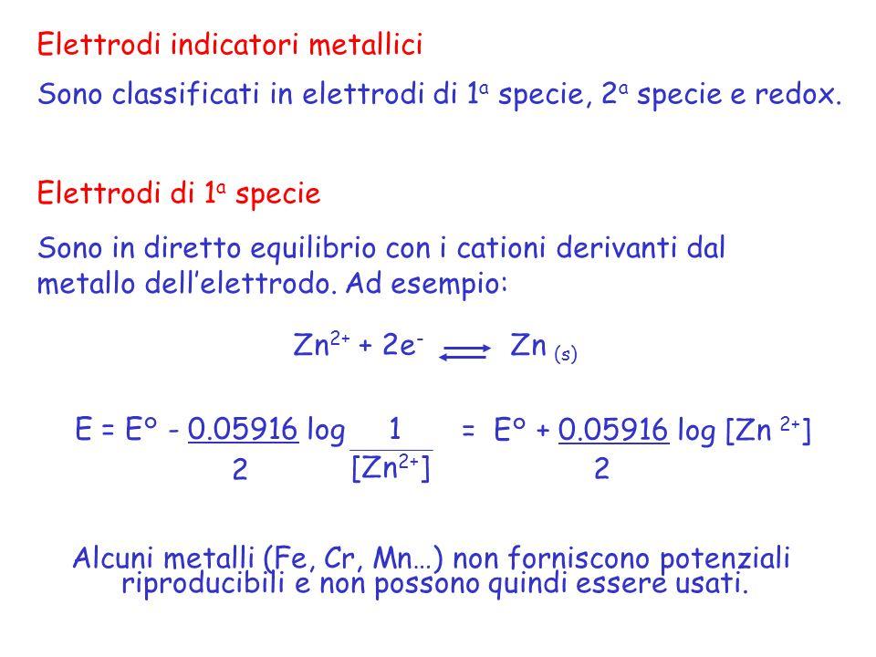 Elettrodi indicatori metallici