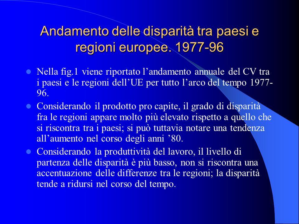 Andamento delle disparità tra paesi e regioni europee. 1977-96