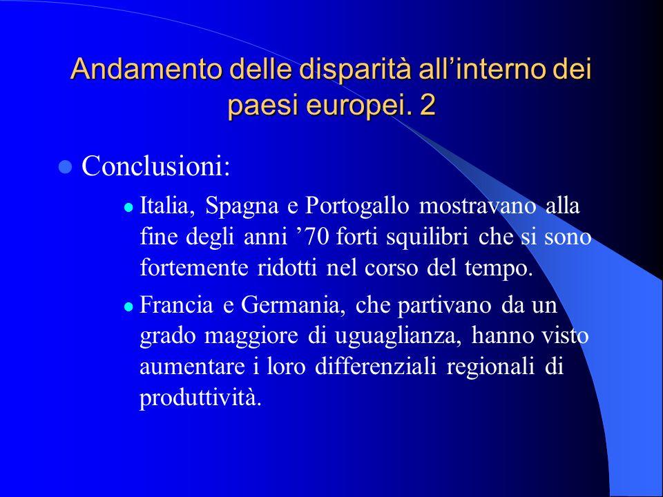 Andamento delle disparità all'interno dei paesi europei. 2