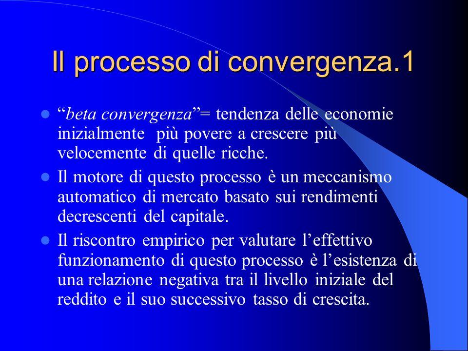 Il processo di convergenza.1