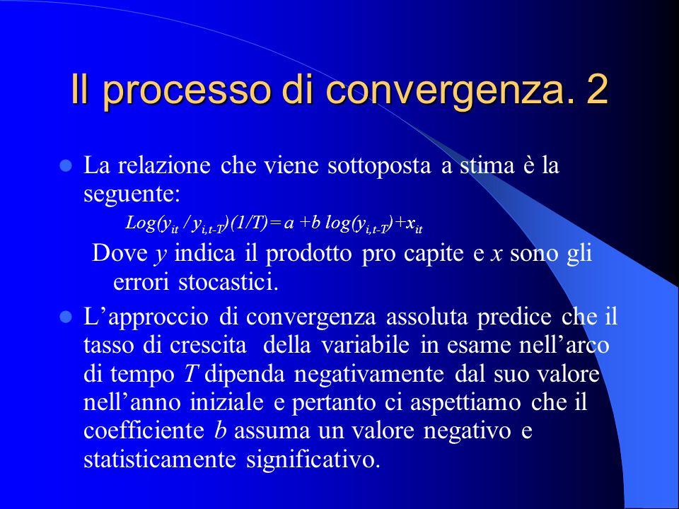 Il processo di convergenza. 2