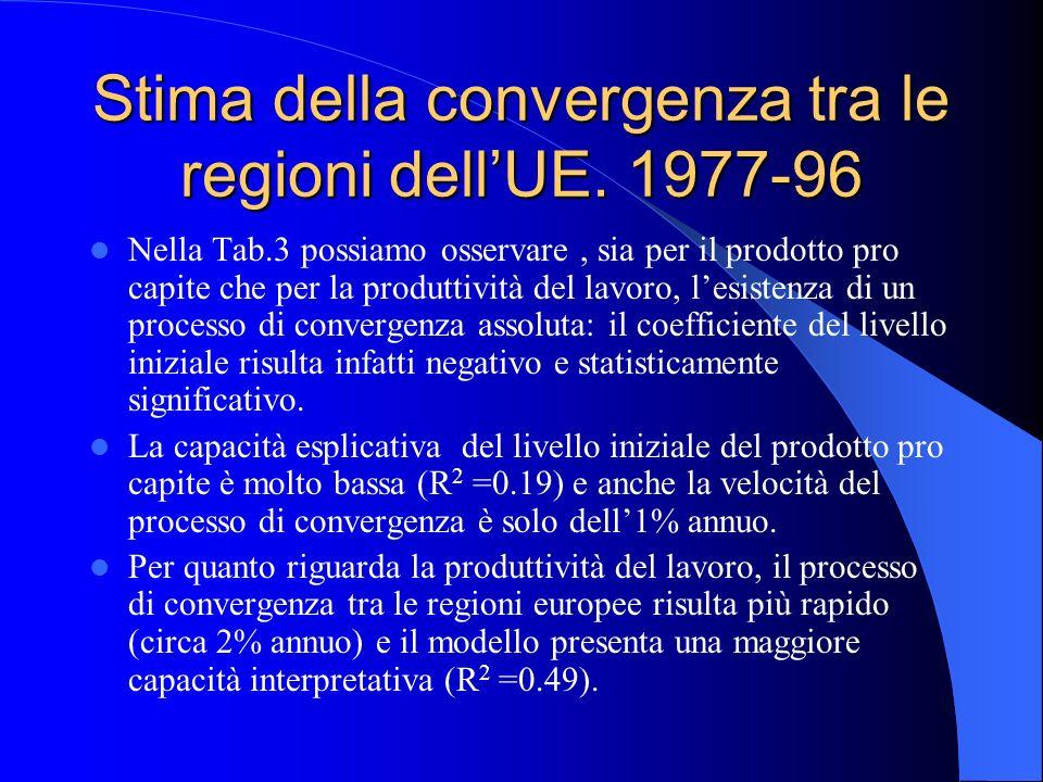 Stima della convergenza tra le regioni dell'UE. 1977-96